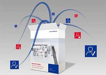 Matrix One reinvents access control